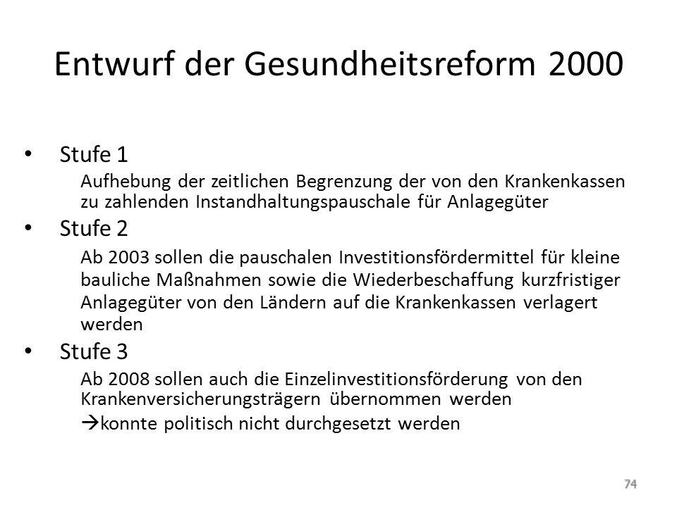 Entwurf der Gesundheitsreform 2000 Stufe 1 Aufhebung der zeitlichen Begrenzung der von den Krankenkassen zu zahlenden Instandhaltungspauschale für Anl