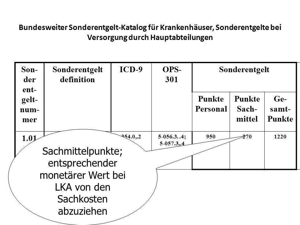 Bundesweiter Sonderentgelt-Katalog für Krankenhäuser, Sonderentgelte bei Versorgung durch Hauptabteilungen Son- der ent- gelt- num- mer Sonderentgelt