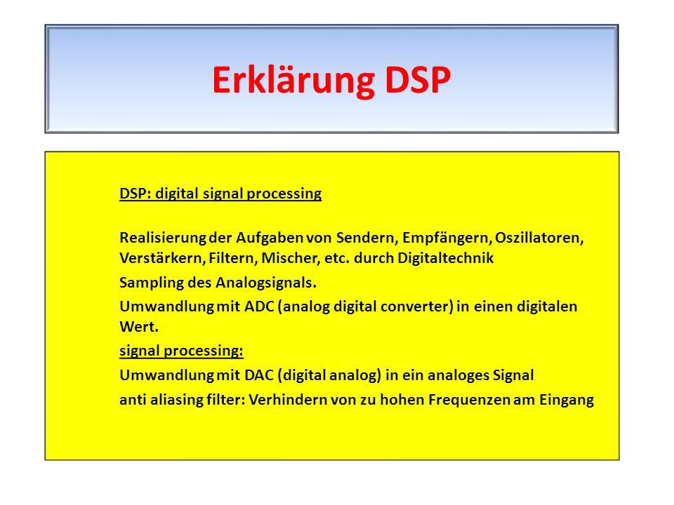 DSP: digital signal processing Realisierung der Aufgaben von Sendern, Empfängern, Oszillatoren, Verstärkern, Filtern, Mischer, etc. durch Digitaltechn