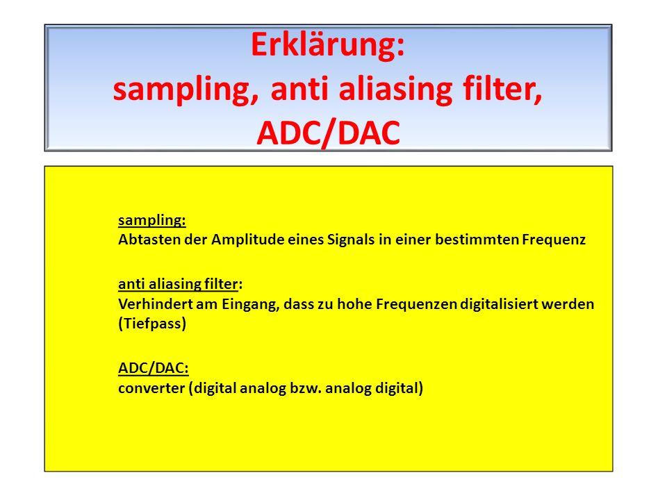 sampling: Abtasten der Amplitude eines Signals in einer bestimmten Frequenz anti aliasing filter: Verhindert am Eingang, dass zu hohe Frequenzen digit
