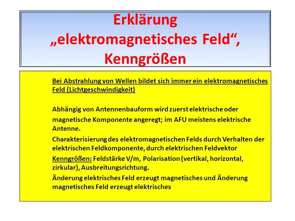 Bei Abstrahlung von Wellen bildet sich immer ein elektromagnetisches Feld (Lichtgeschwindigkeit) Abhängig von Antennenbauform wird zuerst elektrische