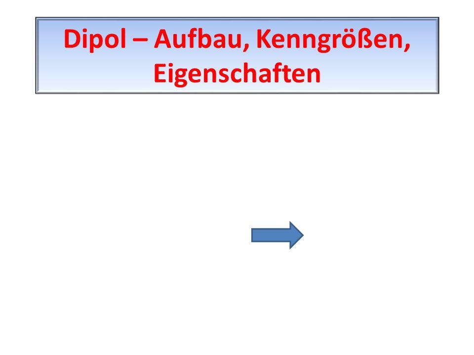 Dipol – Aufbau, Kenngrößen, Eigenschaften