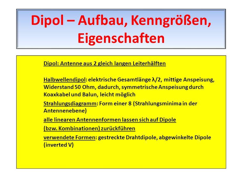 Dipol: Antenne aus 2 gleich langen Leiterhälften Halbwellendipol: elektrische Gesamtlänge λ/2, mittige Anspeisung, Widerstand 50 Ohm, dadurch, symmetr