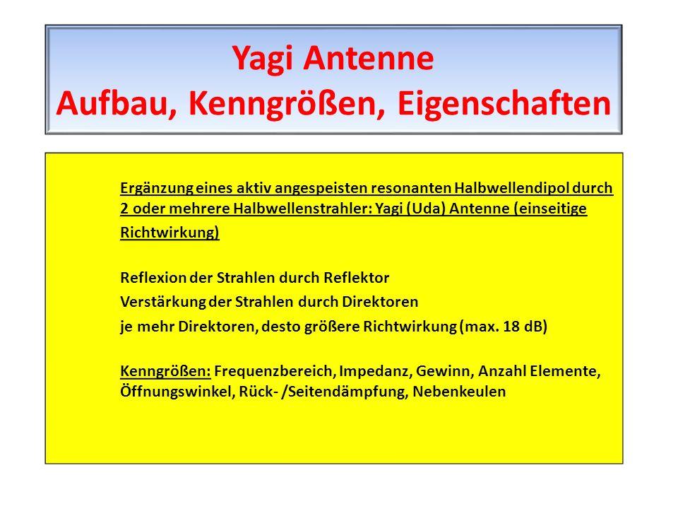 Ergänzung eines aktiv angespeisten resonanten Halbwellendipol durch 2 oder mehrere Halbwellenstrahler: Yagi (Uda) Antenne (einseitige Richtwirkung) Re