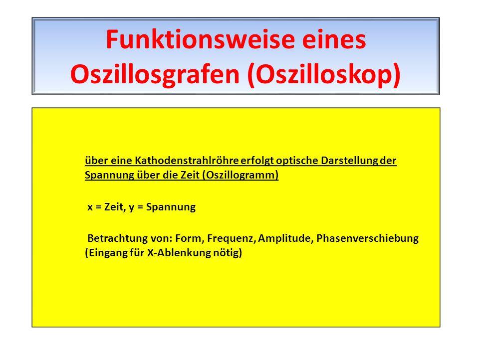 über eine Kathodenstrahlröhre erfolgt optische Darstellung der Spannung über die Zeit (Oszillogramm) x = Zeit, y = Spannung Betrachtung von: Form, Fre