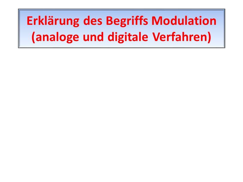 Erklärung des Begriffs Modulation (analoge und digitale Verfahren)