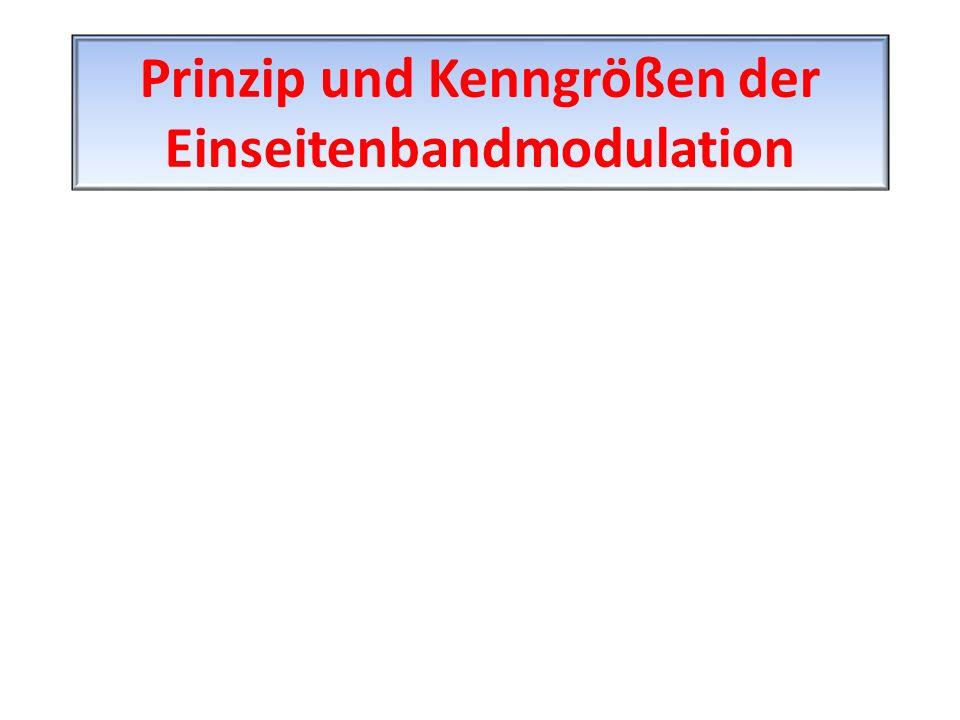 Prinzip und Kenngrößen der Einseitenbandmodulation