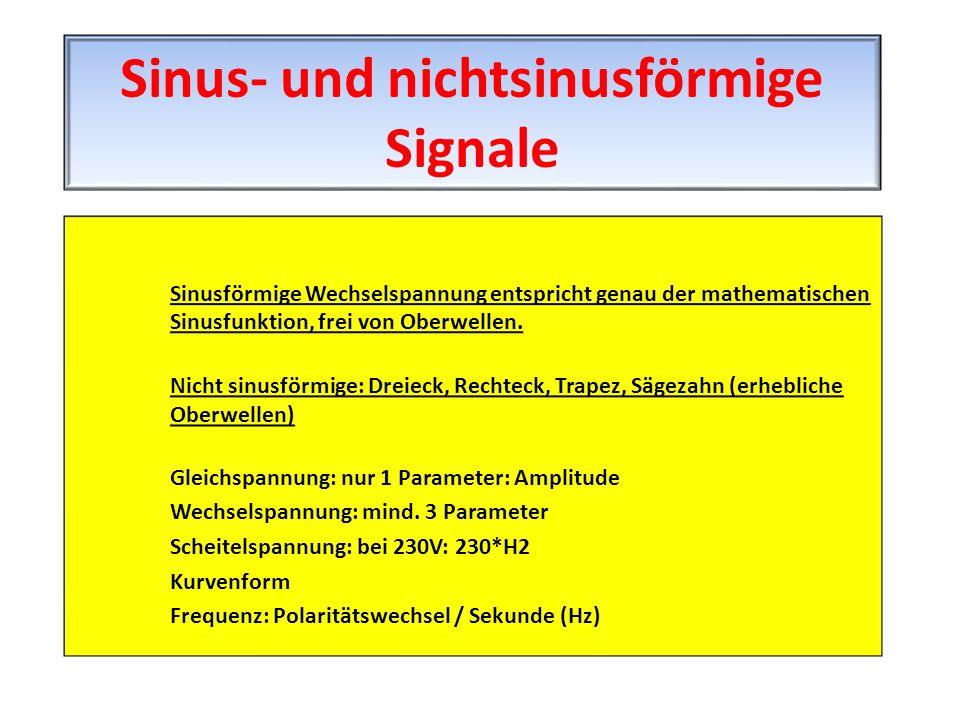 Sinusförmige Wechselspannung entspricht genau der mathematischen Sinusfunktion, frei von Oberwellen. Nicht sinusförmige: Dreieck, Rechteck, Trapez, Sä
