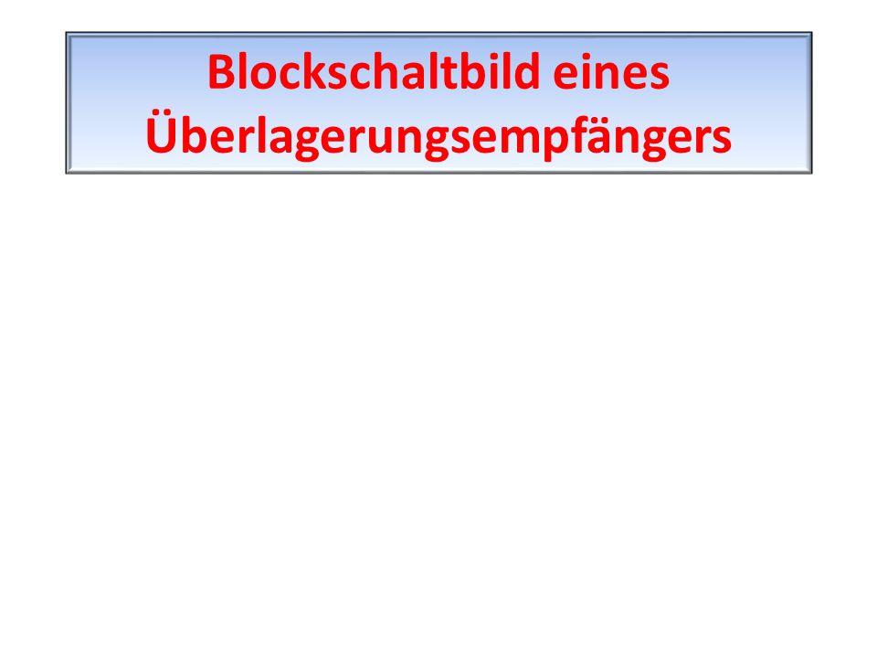 Blockschaltbild eines Überlagerungsempfängers