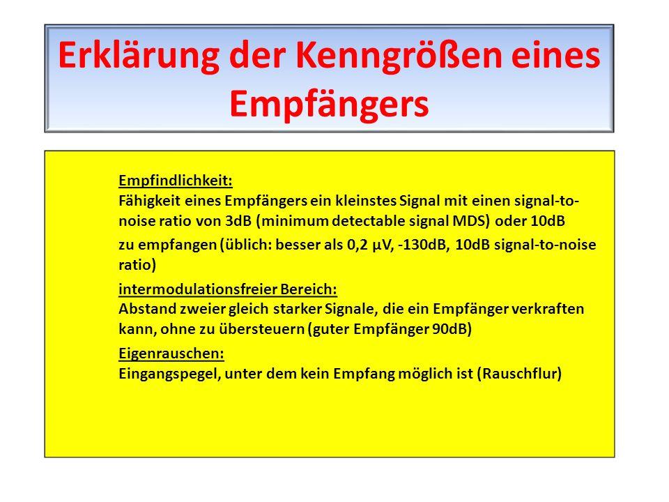 Empfindlichkeit: Fähigkeit eines Empfängers ein kleinstes Signal mit einen signal-to- noise ratio von 3dB (minimum detectable signal MDS) oder 10dB zu