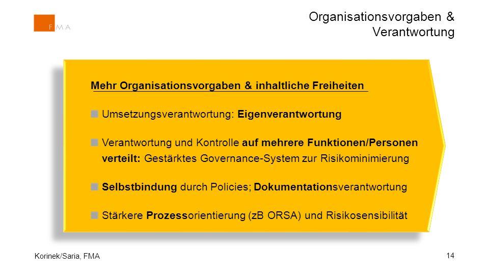 14 Mehr Organisationsvorgaben & inhaltliche Freiheiten Umsetzungsverantwortung: Eigenverantwortung Verantwortung und Kontrolle auf mehrere Funktionen/