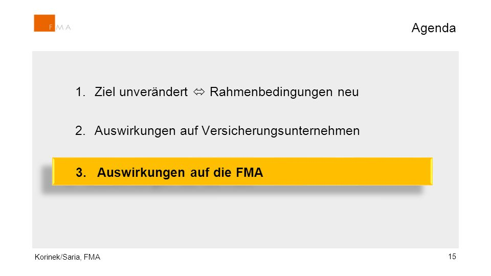 1.Ziel unverändert  Rahmenbedingungen neu 2.Auswirkungen auf Versicherungsunternehmen 3.Auswirkungen auf die FMA: Agenda 15 3.
