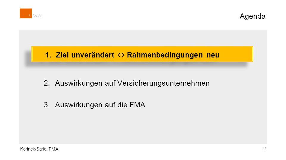 1.Solvency 2 2.Auswirkungen auf Versicherungsunternehmen 3.Auswirkungen auf die FMA Agenda 2 1.Ziel unverändert  Rahmenbedingungen neu Korinek/Saria,