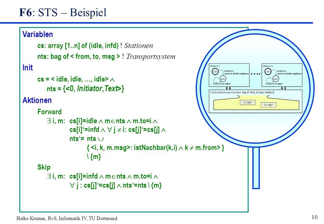 Heiko Krumm, RvS, Informatik IV, TU Dortmund 10 F6: STS – Beispiel Variablen cs: array [1..n] of (idle, infd) .