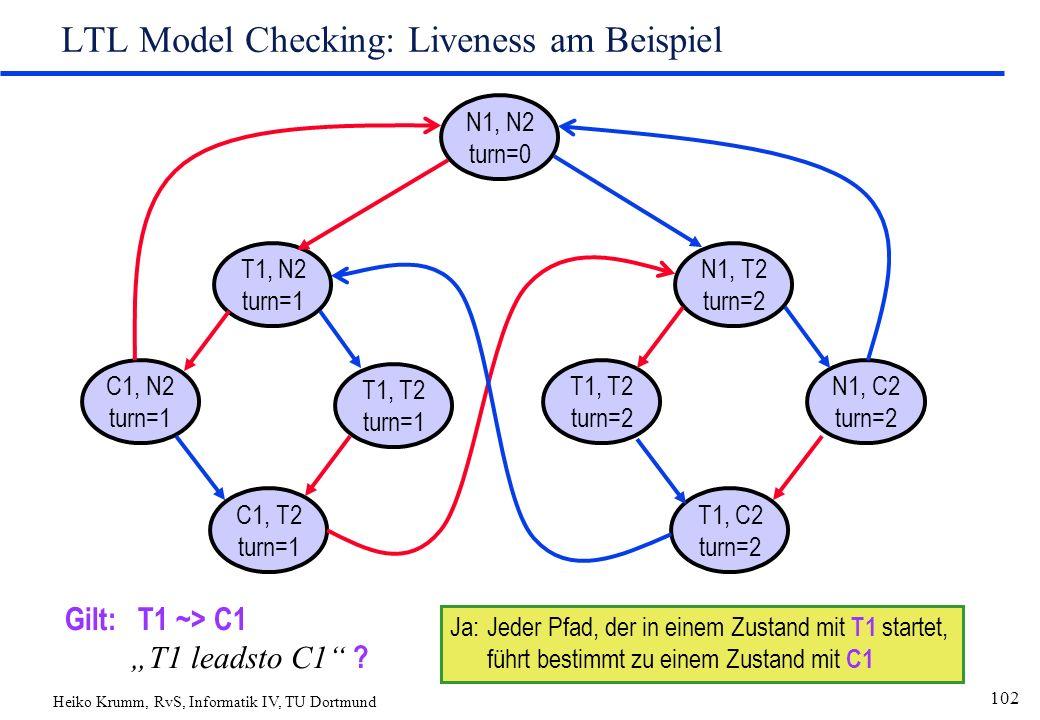 "Heiko Krumm, RvS, Informatik IV, TU Dortmund 102 LTL Model Checking: Liveness am Beispiel N1, N2 turn=0 T1, N2 turn=1 C1, T2 turn=1 T1, T2 turn=1 C1, N2 turn=1 N1, T2 turn=2 T1, C2 turn=2 T1, T2 turn=2 N1, C2 turn=2 Gilt: T1 ~> C1 ""T1 leadsto C1 ."