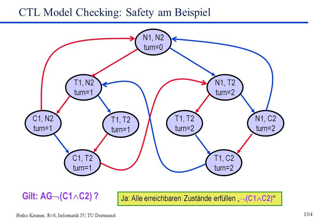 Heiko Krumm, RvS, Informatik IV, TU Dortmund 104 CTL Model Checking: Safety am Beispiel N1, N2 turn=0 T1, N2 turn=1 C1, T2 turn=1 T1, T2 turn=1 C1, N2 turn=1 N1, T2 turn=2 T1, C2 turn=2 T1, T2 turn=2 N1, C2 turn=2 Gilt: AG  (C1  C2) .