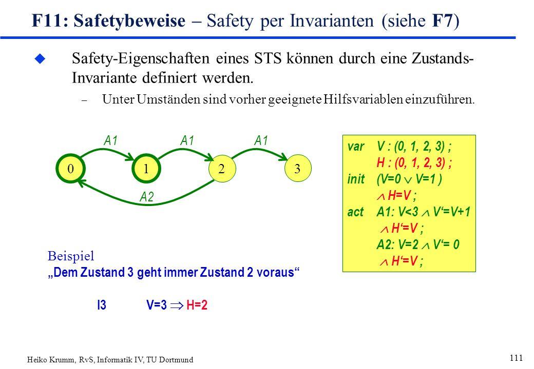 Heiko Krumm, RvS, Informatik IV, TU Dortmund 111 F11: Safetybeweise – Safety per Invarianten (siehe F7) u Safety-Eigenschaften eines STS können durch eine Zustands- Invariante definiert werden.