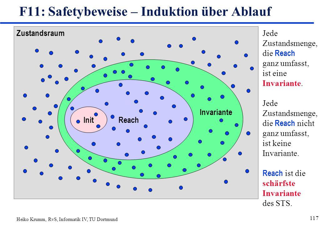 Heiko Krumm, RvS, Informatik IV, TU Dortmund 117 Zustandsraum Reach Init F11: Safetybeweise – Induktion über Ablauf Invariante Jede Zustandsmenge, die Reach ganz umfasst, ist eine Invariante.