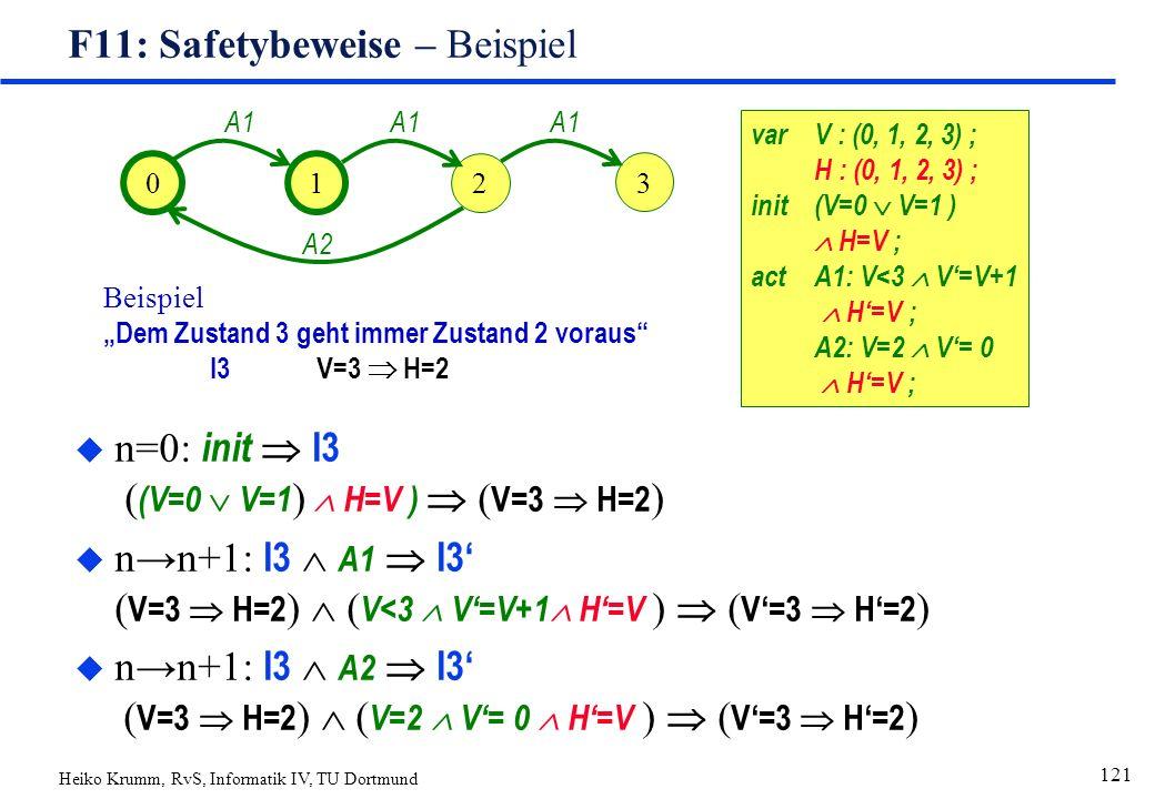 """Heiko Krumm, RvS, Informatik IV, TU Dortmund 121 F11: Safetybeweise – Beispiel varV : (0, 1, 2, 3) ; H : (0, 1, 2, 3) ; init(V=0  V=1 )  H=V ; actA1: V<3  V'=V+1  H'=V ; A2: V=2  V'= 0  H'=V ; 01 2 A1 A2 3 A1 Beispiel """"Dem Zustand 3 geht immer Zustand 2 voraus I3V=3  H=2  n=0: init  I3 ( (V=0  V=1 )  H=V )  ( V=3  H=2 )  n→n+1: I3  A1  I3' ( V=3  H=2 )  ( V<3  V'=V+1  H'=V )  ( V'=3  H'=2 )  n→n+1: I3  A2  I3' ( V=3  H=2 )  ( V=2  V'= 0  H'=V )  ( V'=3  H'=2 )"""