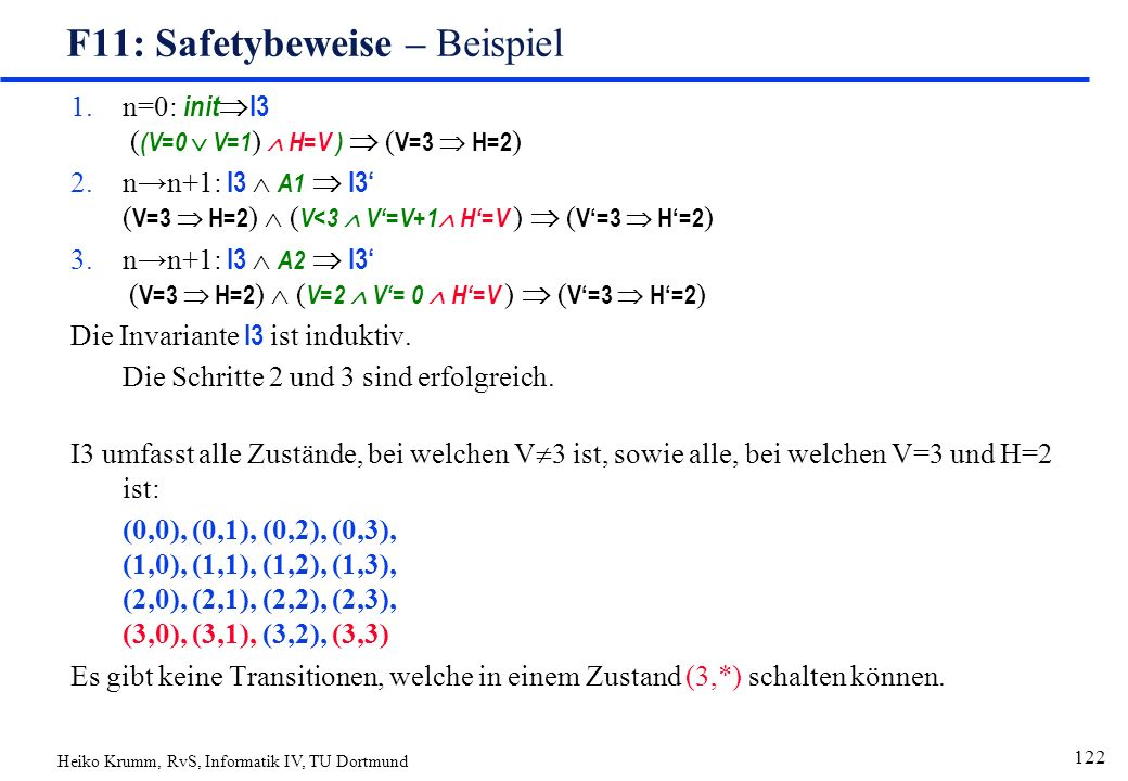 Heiko Krumm, RvS, Informatik IV, TU Dortmund 122 F11: Safetybeweise – Beispiel 1.n=0: init  I3 ( (V=0  V=1 )  H=V )  ( V=3  H=2 ) 2.n→n+1: I3  A1  I3' ( V=3  H=2 )  ( V<3  V'=V+1  H'=V )  ( V'=3  H'=2 ) 3.n→n+1: I3  A2  I3' ( V=3  H=2 )  ( V=2  V'= 0  H'=V )  ( V'=3  H'=2 ) Die Invariante I3 ist induktiv.