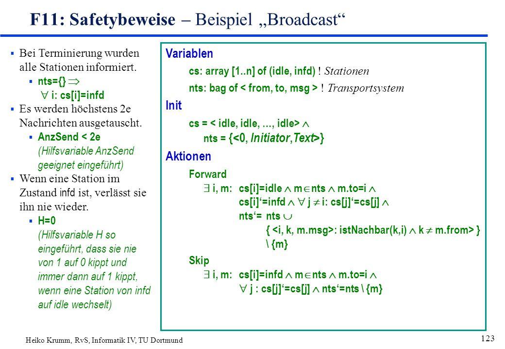 """Heiko Krumm, RvS, Informatik IV, TU Dortmund 123 F11: Safetybeweise – Beispiel """"Broadcast Variablen cs: array [1..n] of (idle, infd) ."""