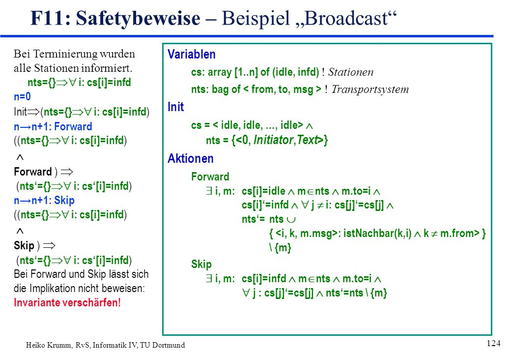 """Heiko Krumm, RvS, Informatik IV, TU Dortmund 124 F11: Safetybeweise – Beispiel """"Broadcast Variablen cs: array [1..n] of (idle, infd) ."""