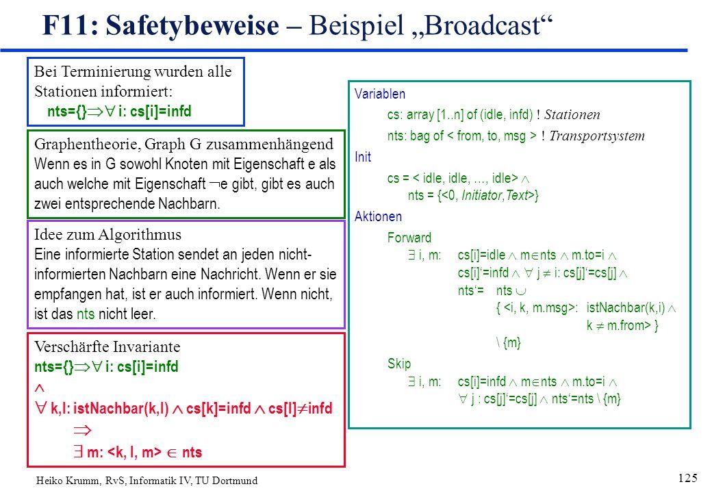 """Heiko Krumm, RvS, Informatik IV, TU Dortmund 125 F11: Safetybeweise – Beispiel """"Broadcast Variablen cs: array [1..n] of (idle, infd) ."""