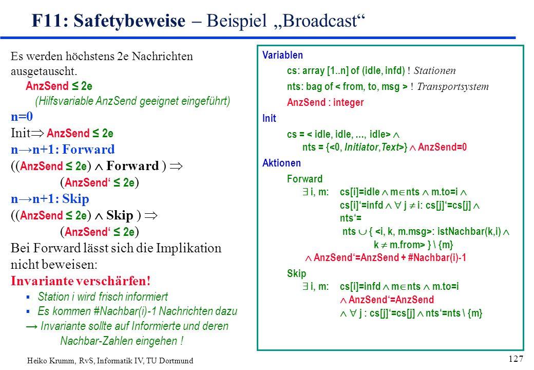 """Heiko Krumm, RvS, Informatik IV, TU Dortmund 127 F11: Safetybeweise – Beispiel """"Broadcast Variablen cs: array [1..n] of (idle, infd) ."""