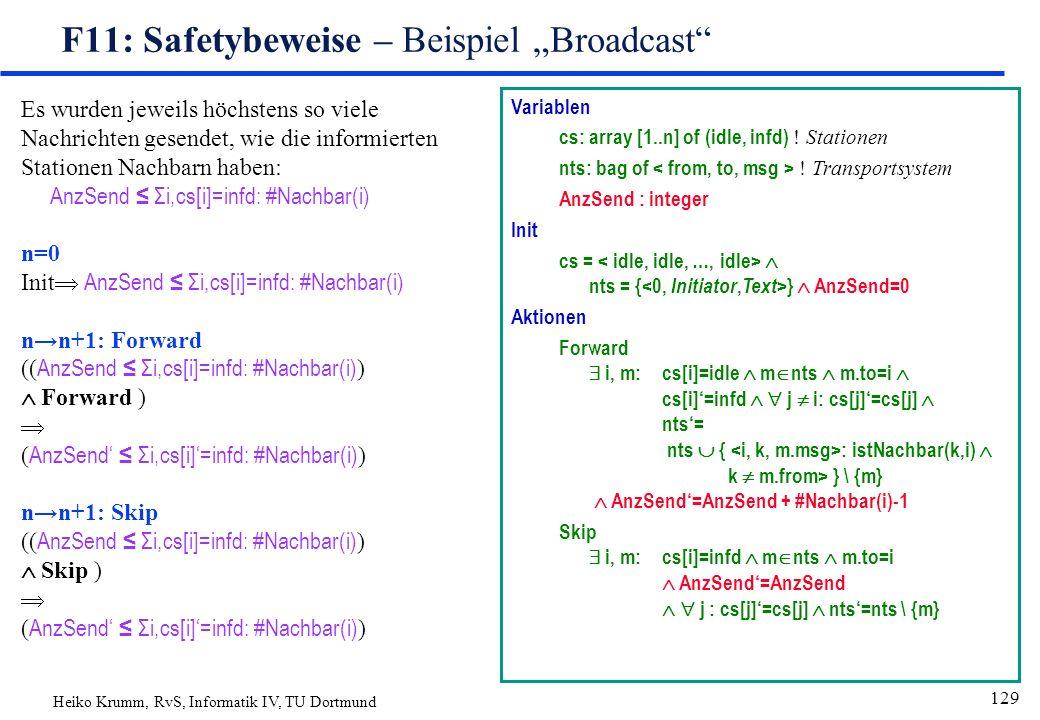 """Heiko Krumm, RvS, Informatik IV, TU Dortmund 129 F11: Safetybeweise – Beispiel """"Broadcast Variablen cs: array [1..n] of (idle, infd) ."""