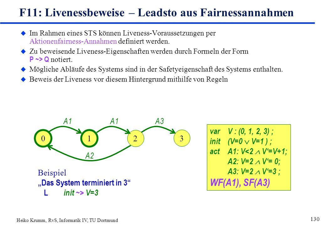 Heiko Krumm, RvS, Informatik IV, TU Dortmund 130 F11: Livenessbeweise – Leadsto aus Fairnessannahmen u Im Rahmen eines STS können Liveness-Voraussetzungen per Aktionenfairness-Annahmen definiert werden.