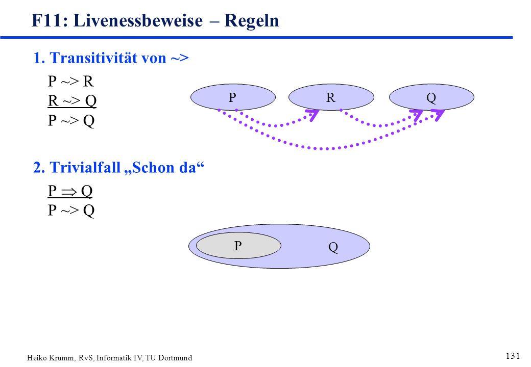 Heiko Krumm, RvS, Informatik IV, TU Dortmund 131 Q F11: Livenessbeweise – Regeln 1.