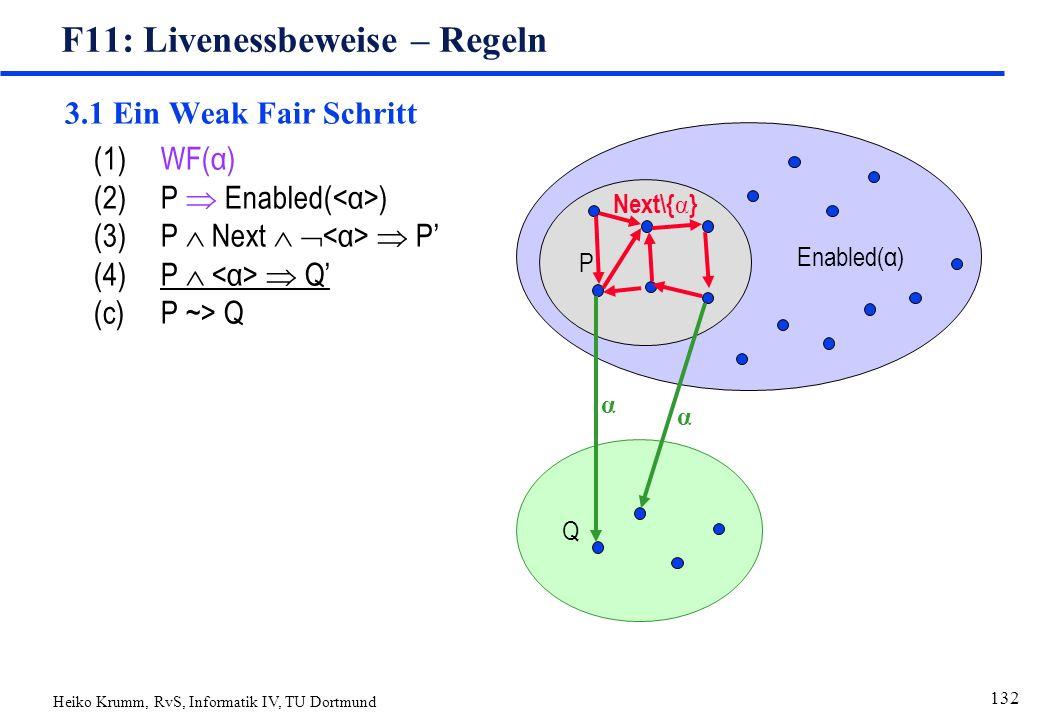 Heiko Krumm, RvS, Informatik IV, TU Dortmund 132 F11: Livenessbeweise – Regeln 3.1 Ein Weak Fair Schritt (1)WF(α) (2)P  Enabled( ) (3)P  Next    P' (4)P   Q' (c)P ~> Q Enabled(α) P Q Next\{ α } α α