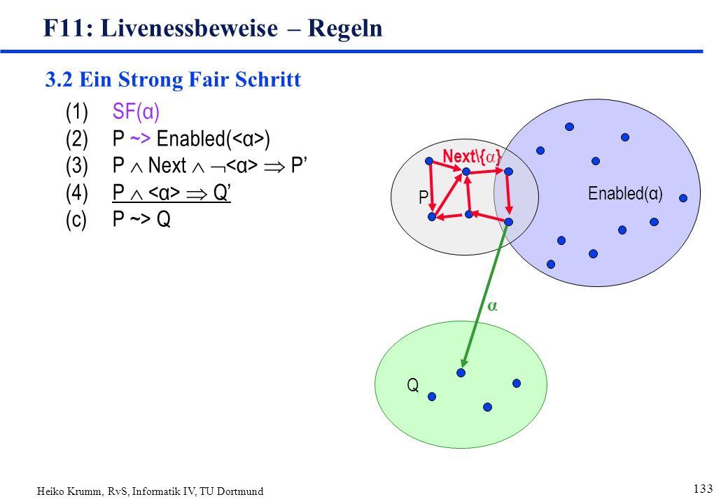 Heiko Krumm, RvS, Informatik IV, TU Dortmund 133 F11: Livenessbeweise – Regeln 3.2 Ein Strong Fair Schritt (1)SF(α) (2)P ~> Enabled( ) (3)P  Next    P' (4)P   Q' (c)P ~> Q Enabled(α) P Q Next\{ α } α