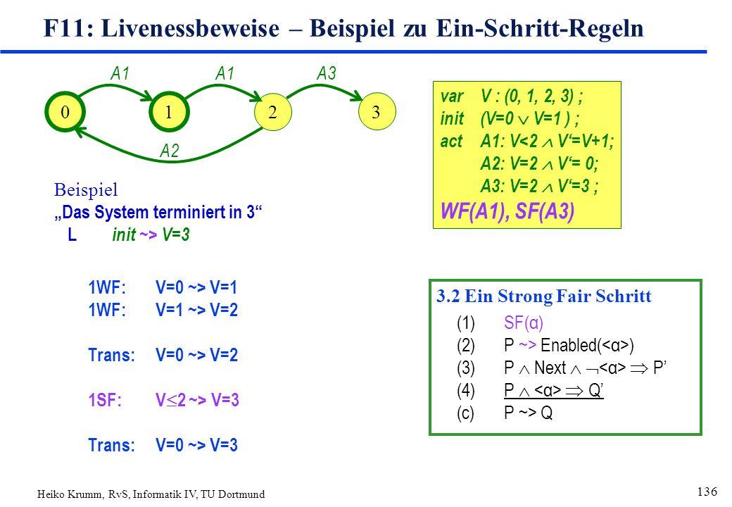 """Heiko Krumm, RvS, Informatik IV, TU Dortmund 136 F11: Livenessbeweise – Beispiel zu Ein-Schritt-Regeln 1WF:V=0 ~> V=1 1WF:V=1 ~> V=2 Trans:V=0 ~> V=2 1SF:V  2 ~> V=3 Trans:V=0 ~> V=3 varV : (0, 1, 2, 3) ; init(V=0  V=1 ) ; actA1: V<2  V'=V+1; A2: V=2  V'= 0; A3: V=2  V'=3 ; WF(A1), SF(A3) 01 2 A1 A2 3 A3 Beispiel """"Das System terminiert in 3 L init ~> V=3 3.2 Ein Strong Fair Schritt (1)SF(α) (2)P ~> Enabled( ) (3)P  Next    P' (4)P   Q' (c)P ~> Q"""