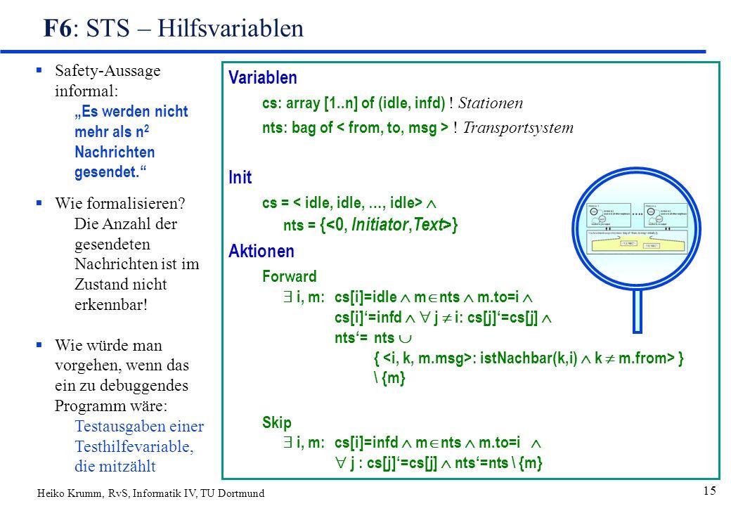 Heiko Krumm, RvS, Informatik IV, TU Dortmund 15 F6: STS – Hilfsvariablen Variablen cs: array [1..n] of (idle, infd) .
