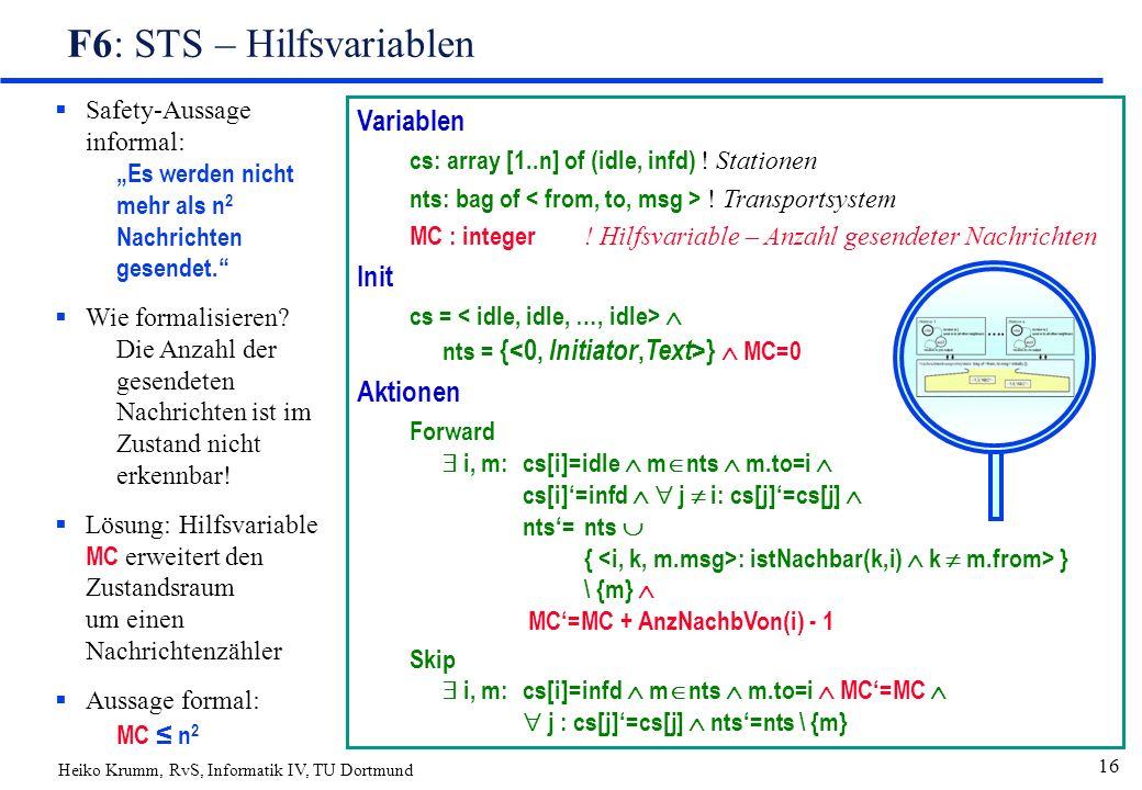 Heiko Krumm, RvS, Informatik IV, TU Dortmund 16 F6: STS – Hilfsvariablen Variablen cs: array [1..n] of (idle, infd) .
