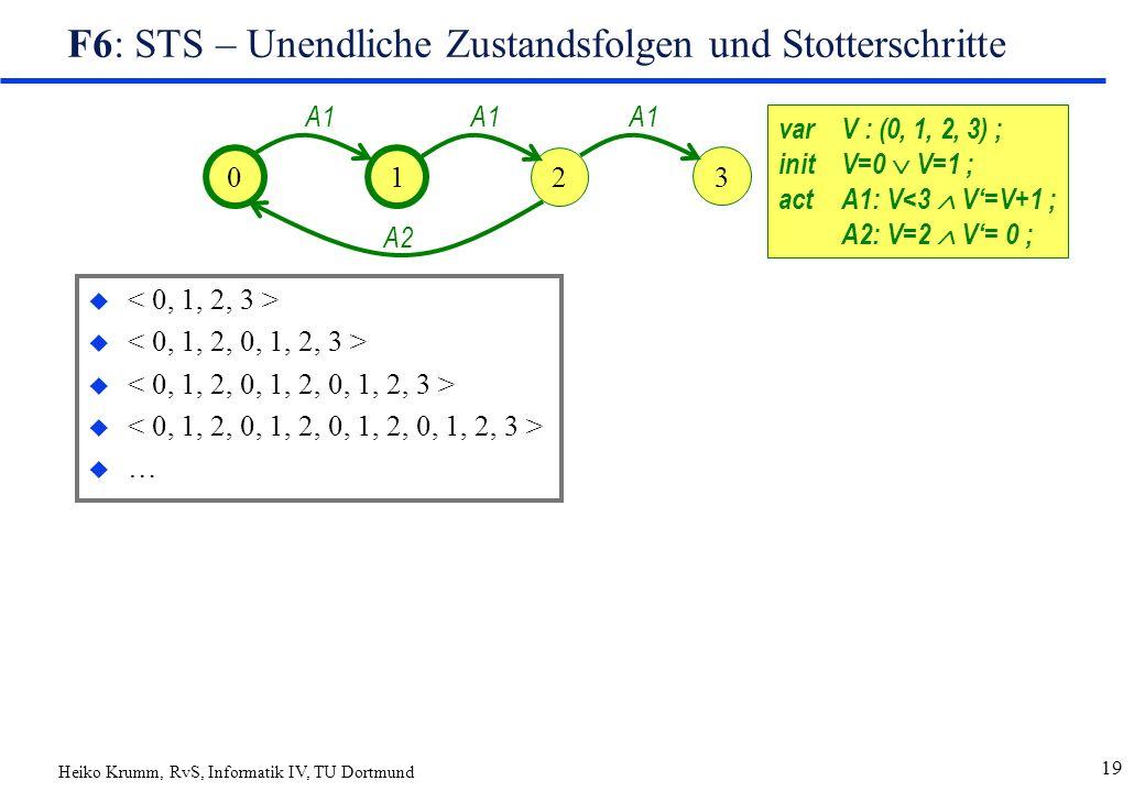 Heiko Krumm, RvS, Informatik IV, TU Dortmund 19 F6: STS – Unendliche Zustandsfolgen und Stotterschritte varV : (0, 1, 2, 3) ; initV=0  V=1 ; actA1: V<3  V'=V+1 ; A2: V=2  V'= 0 ; 01 2 A1 A2 3 A1 u u …