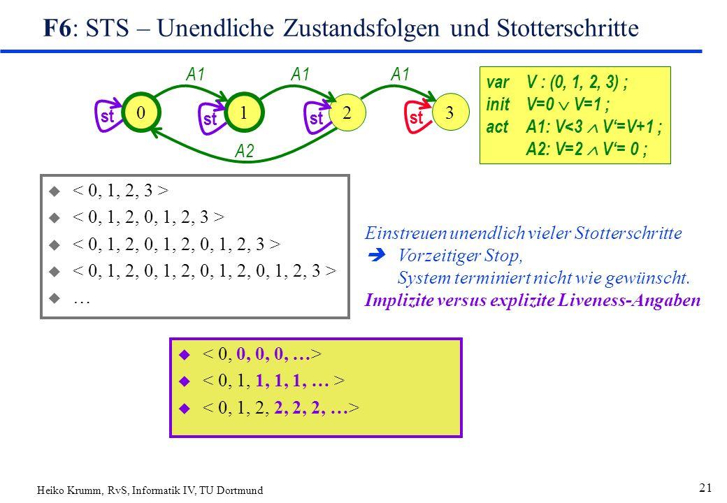 Heiko Krumm, RvS, Informatik IV, TU Dortmund 21 F6: STS – Unendliche Zustandsfolgen und Stotterschritte u u … varV : (0, 1, 2, 3) ; initV=0  V=1 ; actA1: V<3  V'=V+1 ; A2: V=2  V'= 0 ; 01 2 A1 A2 3 A1 st u Einstreuen unendlich vieler Stotterschritte  Vorzeitiger Stop, System terminiert nicht wie gewünscht.