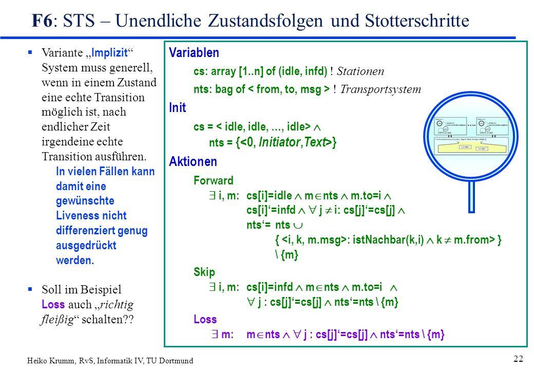 Heiko Krumm, RvS, Informatik IV, TU Dortmund 22 F6: STS – Unendliche Zustandsfolgen und Stotterschritte Variablen cs: array [1..n] of (idle, infd) .