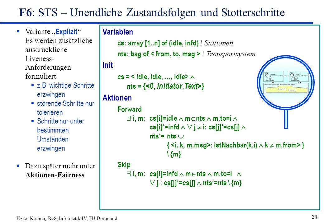 Heiko Krumm, RvS, Informatik IV, TU Dortmund 23 F6: STS – Unendliche Zustandsfolgen und Stotterschritte Variablen cs: array [1..n] of (idle, infd) .
