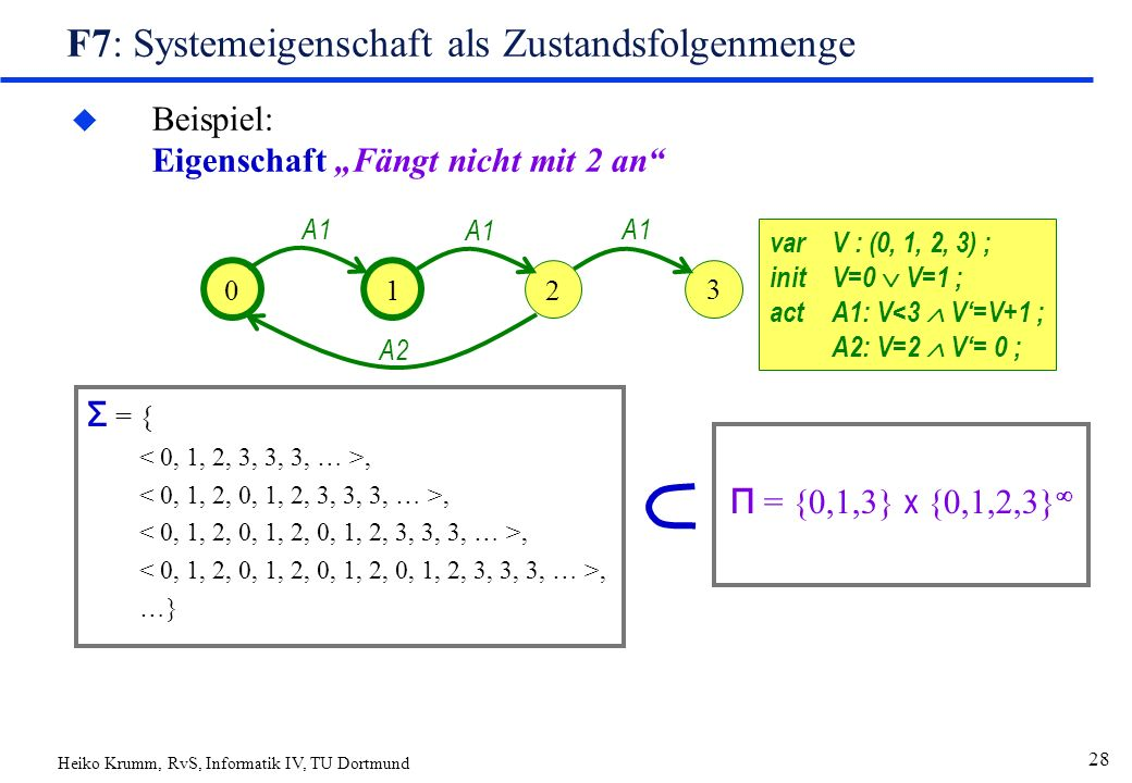 """Heiko Krumm, RvS, Informatik IV, TU Dortmund 28 F7: Systemeigenschaft als Zustandsfolgenmenge u Beispiel: Eigenschaft """"Fängt nicht mit 2 an varV : (0, 1, 2, 3) ; initV=0  V=1 ; actA1: V<3  V'=V+1 ; A2: V=2  V'= 0 ; 01 2 A1 A2 3 A1 Σ = {, …} Π = {0,1,3} x {0,1,2,3} """