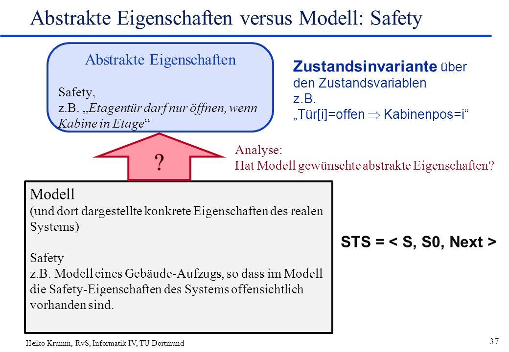 Heiko Krumm, RvS, Informatik IV, TU Dortmund 37 Abstrakte Eigenschaften versus Modell: Safety Abstrakte Eigenschaften Safety, z.B.