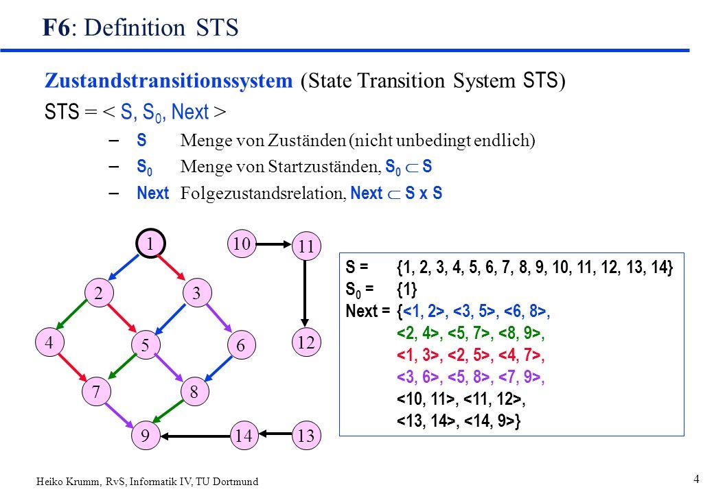 Heiko Krumm, RvS, Informatik IV, TU Dortmund 4 F6: Definition STS Zustandstransitionssystem (State Transition System STS ) STS = – S Menge von Zuständen (nicht unbedingt endlich) – S 0 Menge von Startzuständen, S 0  S – Next Folgezustandsrelation, Next  S x S 1 23 4 56 7 8 9 S = {1, 2, 3, 4, 5, 6, 7, 8, 9, 10, 11, 12, 13, 14} S 0 = {1} Next ={,,,,,,,,,,,,,,, } 10 11 12 1314