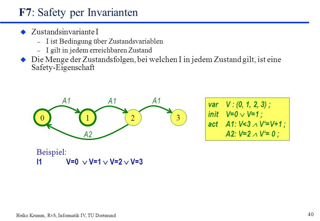 Heiko Krumm, RvS, Informatik IV, TU Dortmund 40 F7: Safety per Invarianten u Zustandsinvariante I – I ist Bedingung über Zustandsvariablen – I gilt in jedem erreichbaren Zustand u Die Menge der Zustandsfolgen, bei welchen I in jedem Zustand gilt, ist eine Safety-Eigenschaft varV : (0, 1, 2, 3) ; initV=0  V=1 ; actA1: V<3  V'=V+1 ; A2: V=2  V'= 0 ; 01 2 A1 A2 3 A1 Beispiel: I1V=0  V=1  V=2  V=3