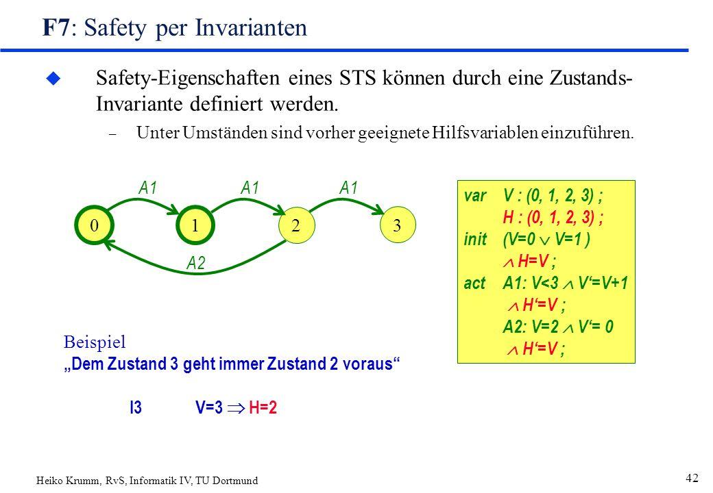Heiko Krumm, RvS, Informatik IV, TU Dortmund 42 F7: Safety per Invarianten u Safety-Eigenschaften eines STS können durch eine Zustands- Invariante definiert werden.