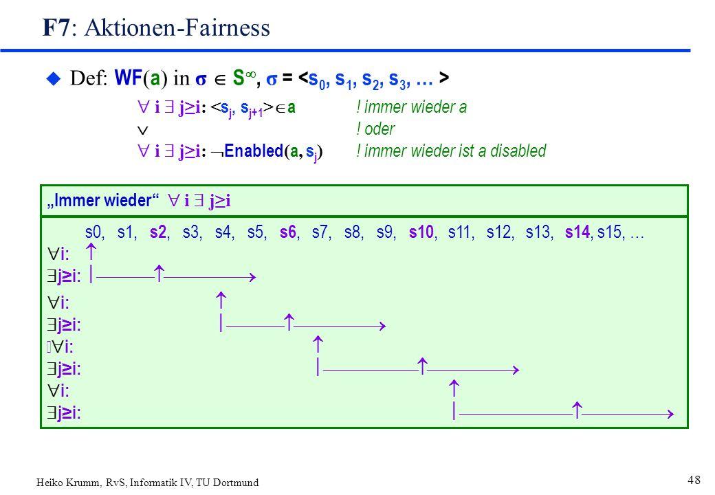 Heiko Krumm, RvS, Informatik IV, TU Dortmund 48 F7: Aktionen-Fairness  Def: WF ( a ) in σ  S , σ =  i  j≥i:  a ! immer wieder a  ! oder  i  j