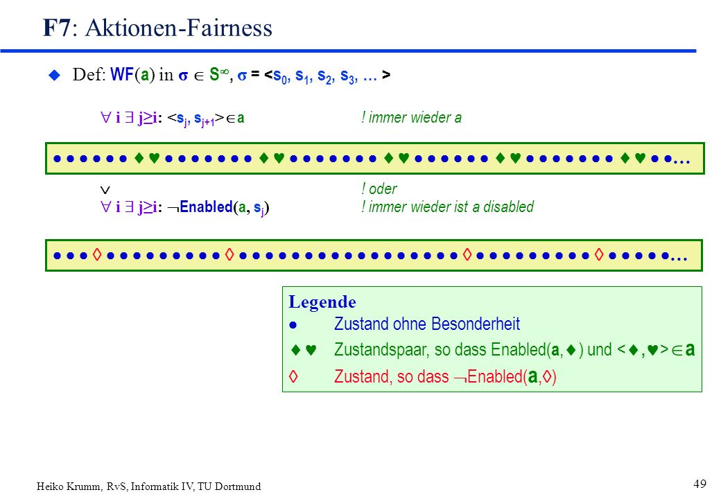 Heiko Krumm, RvS, Informatik IV, TU Dortmund 49 F7: Aktionen-Fairness  Def: WF ( a ) in σ  S , σ =  i  j≥i:  a ! immer wieder a  ! oder  i  j