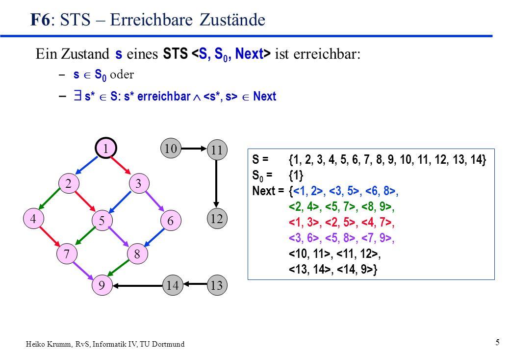 Heiko Krumm, RvS, Informatik IV, TU Dortmund 5 F6: STS – Erreichbare Zustände 1 23 4 56 7 8 9 S = {1, 2, 3, 4, 5, 6, 7, 8, 9, 10, 11, 12, 13, 14} S 0 = {1} Next ={,,,,,,,,,,,,,,, } 10 11 12 1314 Ein Zustand s eines STS ist erreichbar: – s  S 0 oder –  s*  S: s* erreichbar   Next