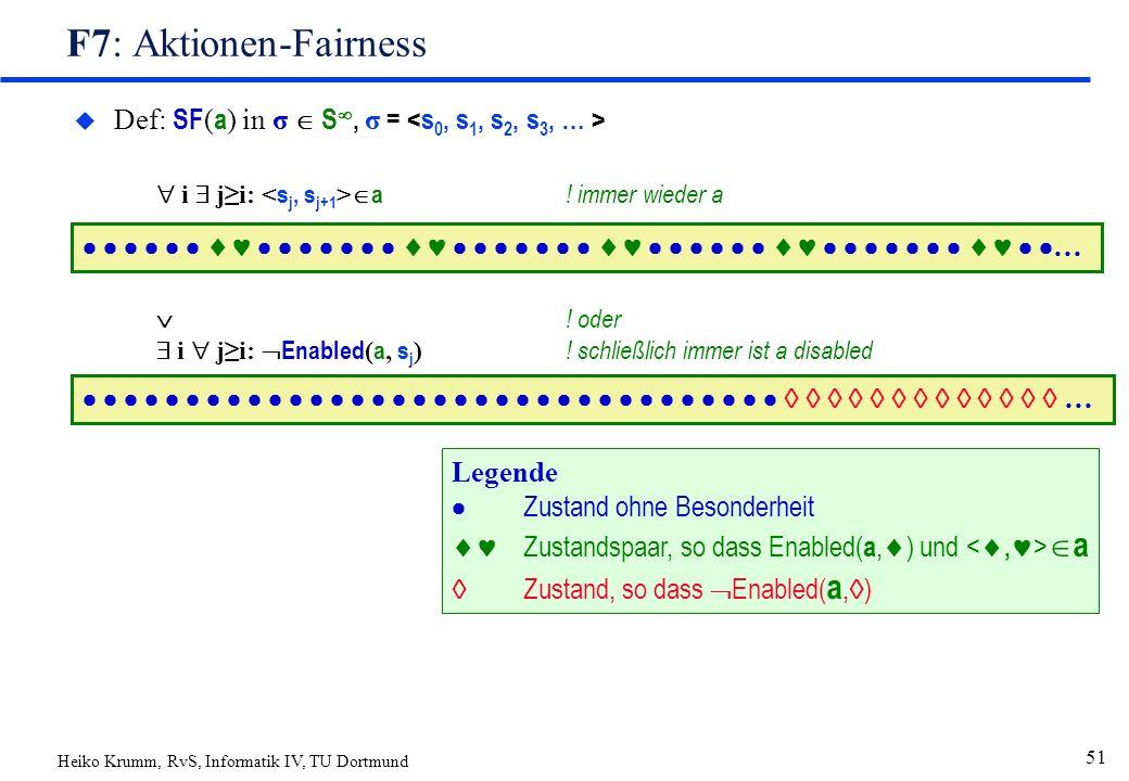 Heiko Krumm, RvS, Informatik IV, TU Dortmund 51 F7: Aktionen-Fairness  Def: SF ( a ) in σ  S , σ =  i  j≥i:  a ! immer wieder a  ! oder  i  j