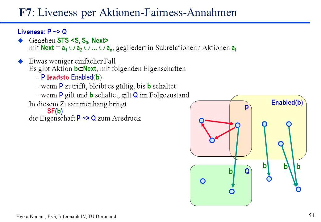 Heiko Krumm, RvS, Informatik IV, TU Dortmund 54 F7: Liveness per Aktionen-Fairness-Annahmen Liveness: P ~> Q  Gegeben STS mit Next = a 1  a 2  …  a n, gegliedert in Subrelationen / Aktionen a i  Etwas weniger einfacher Fall Es gibt Aktion b  Next, mit folgenden Eigenschaften – P leadsto Enabled ( b ) – wenn P zutrifft, bleibt es gültig, bis b schaltet – wenn P gilt und b schaltet, gilt Q im Folgezustand In diesem Zusammenhang bringt SF(b) die Eigenschaft P ~> Q zum Ausdruck Enabled(b) P Q b bb b